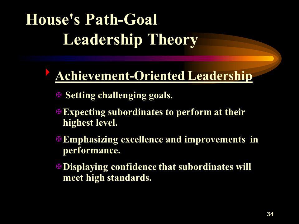 35 House s Path-Goal Leadership Theory  PARTICIPATIVE LEADERSHIP XInvolving subordinates in decision making.