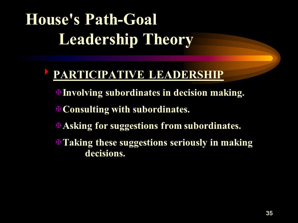 35 House's Path-Goal Leadership Theory  PARTICIPATIVE LEADERSHIP XInvolving subordinates in decision making. XConsulting with subordinates. XAsking f