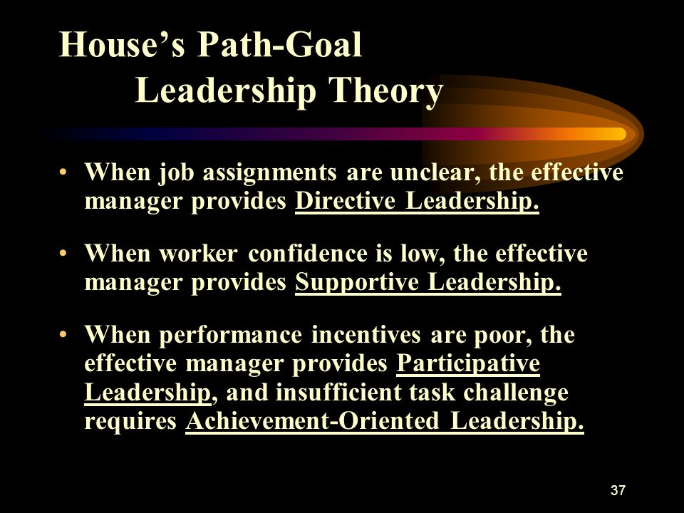 37 House's Path-Goal Leadership Theory When job assignments are unclear, the effective manager provides Directive Leadership. When worker confidence i
