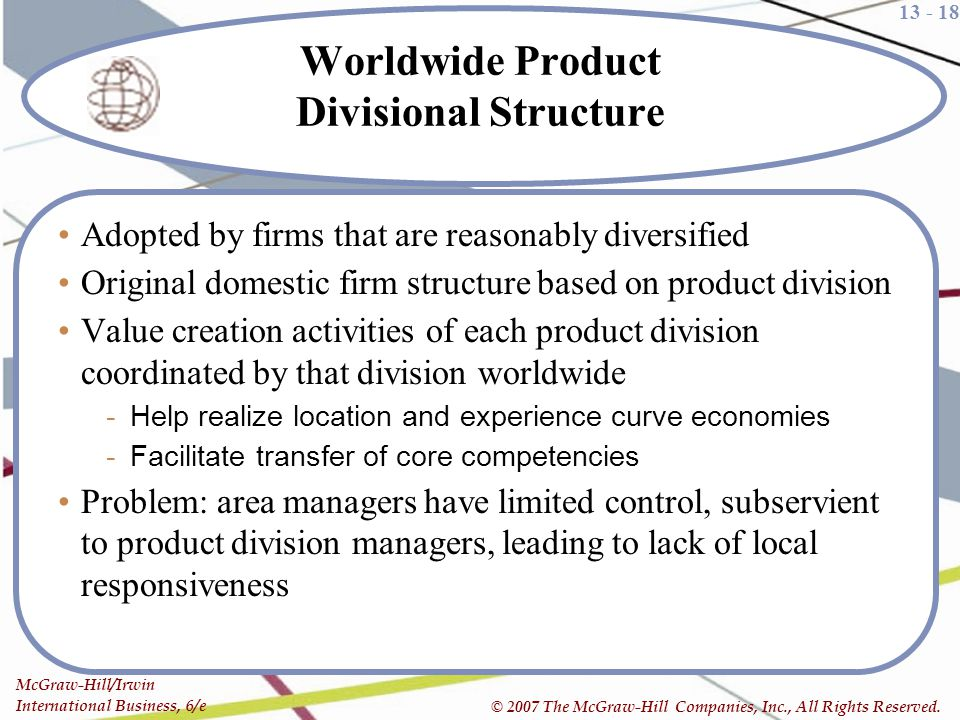 13 - 18 McGraw-Hill/Irwin International Business, 6/e © 2007 The McGraw-Hill Companies, Inc., All Rights Reserved.