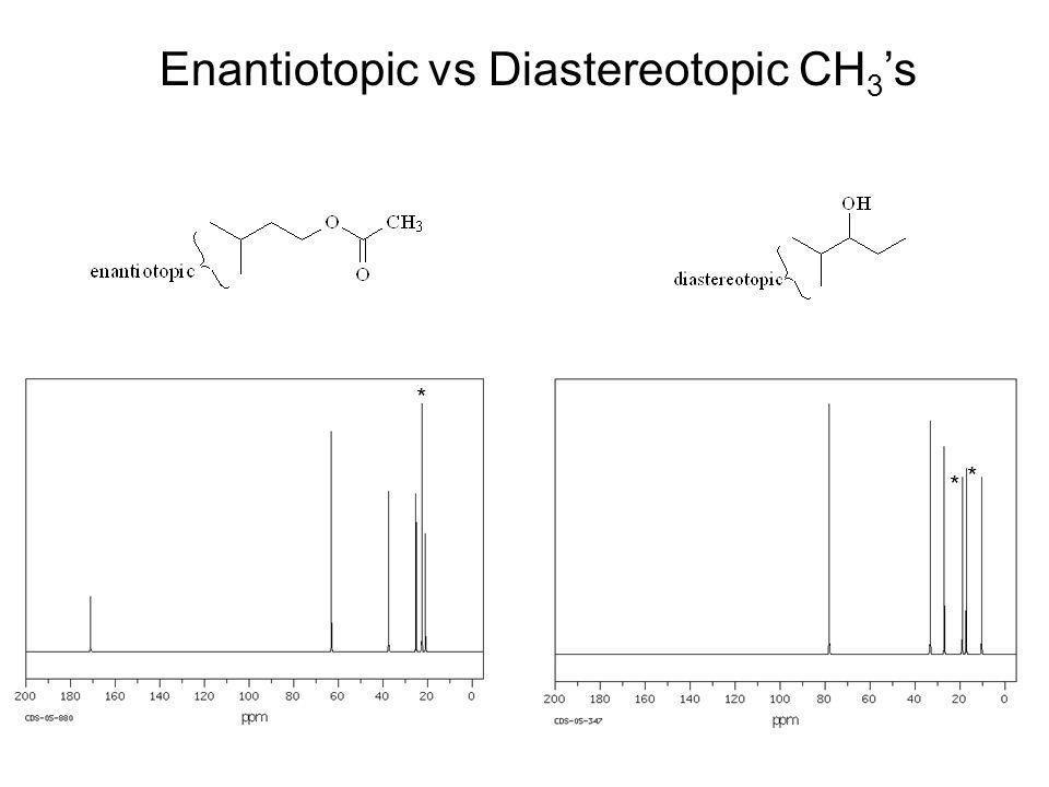 Enantiotopic vs Diastereotopic CH 3 's * * * * *
