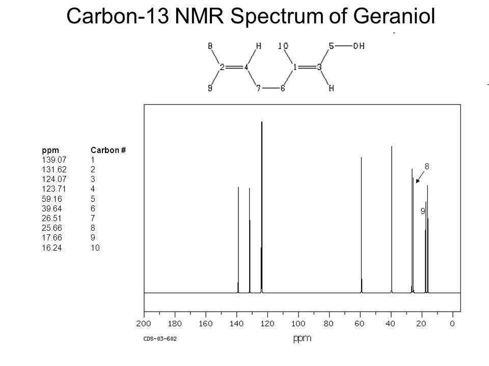ppm Carbon # 139.07 1 131.62 2 124.07 3 123.71 4 59.16 5 39.64 6 26.51 7 25.66 8 17.66 9 16.24 10 8 9 Carbon-13 NMR Spectrum of Geraniol