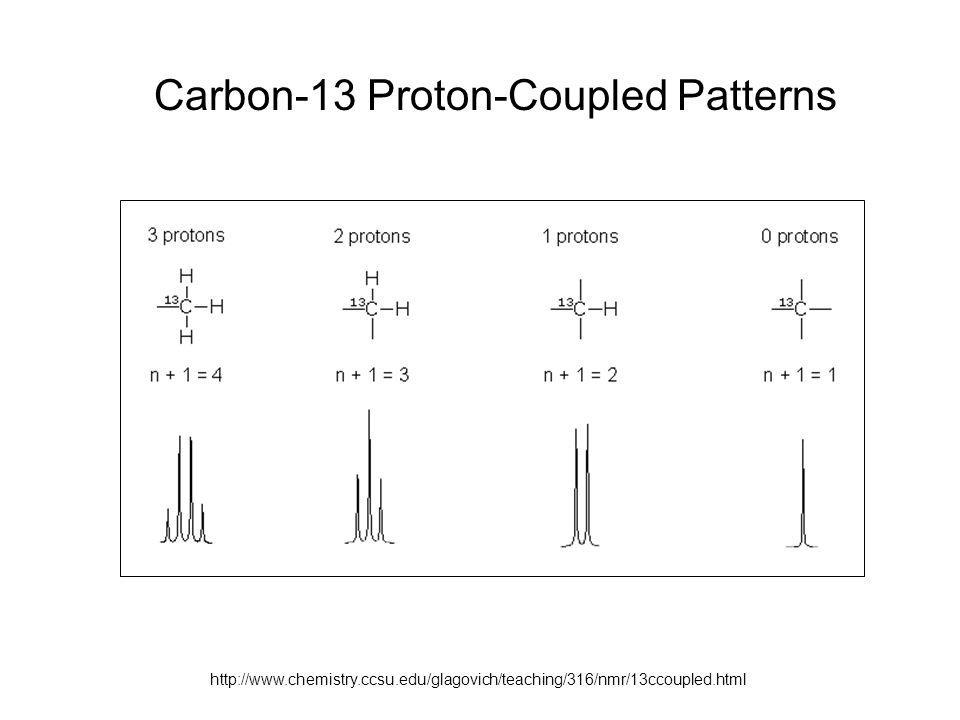 Carbon-13 Proton-Coupled Patterns http://www.chemistry.ccsu.edu/glagovich/teaching/316/nmr/13ccoupled.html
