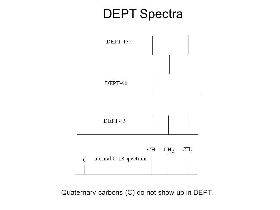 DEPT Spectra Quaternary carbons (C) do not show up in DEPT.