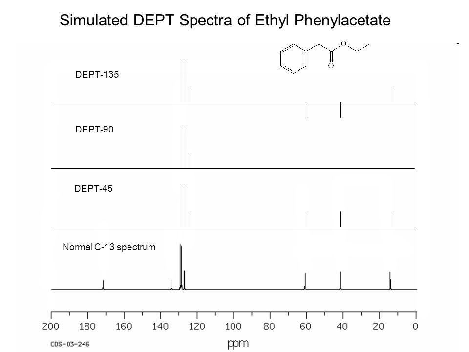 Simulated DEPT Spectra of Ethyl Phenylacetate Normal C-13 spectrum DEPT-45 DEPT-90 DEPT-135
