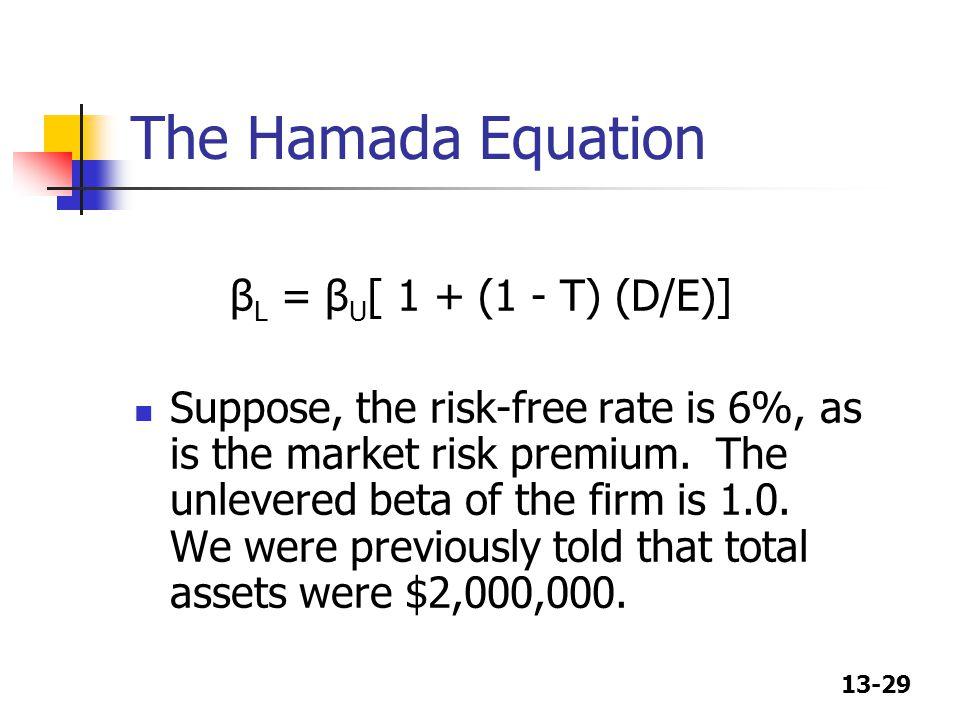 13-29 The Hamada Equation β L = β U [ 1 + (1 - T) (D/E)] Suppose, the risk-free rate is 6%, as is the market risk premium. The unlevered beta of the f
