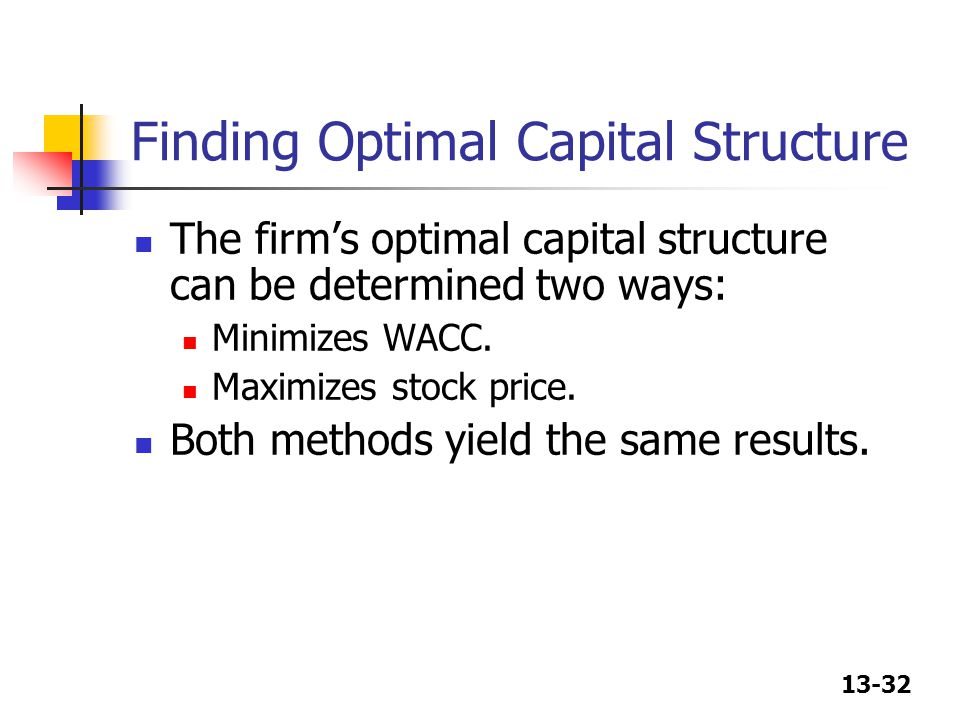 13-32 Finding Optimal Capital Structure The firm's optimal capital structure can be determined two ways: Minimizes WACC. Maximizes stock price. Both m