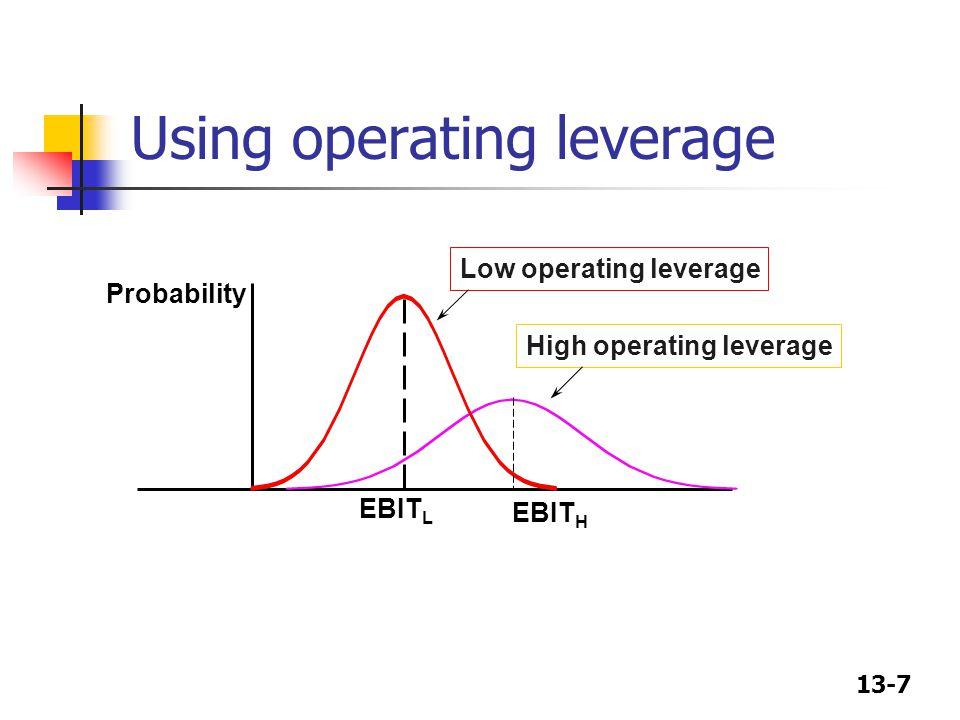 13-7 Using operating leverage Probability EBIT L Low operating leverage High operating leverage EBIT H