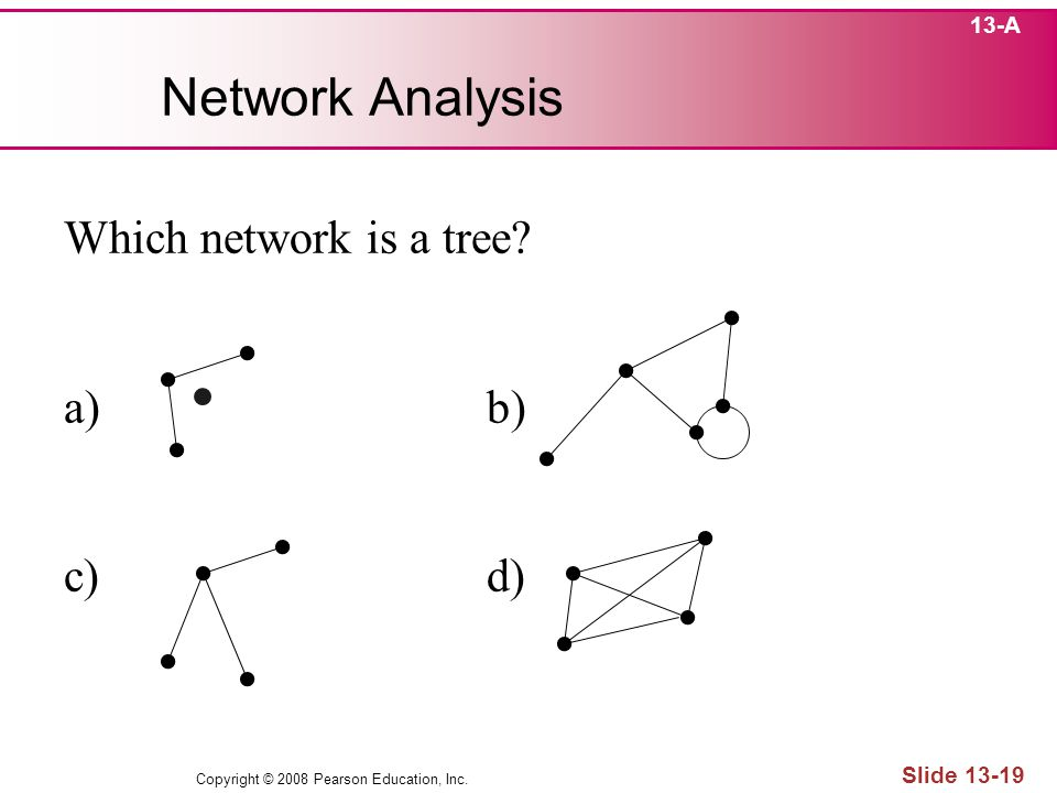Copyright © 2008 Pearson Education, Inc.Slide 13-19 Network Analysis 13-A Which network is a tree.