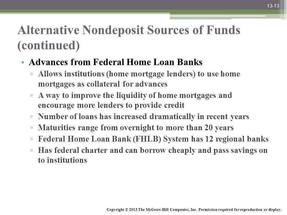 McGraw-Hill/Irwin Bank Management and Financial Services, 7/e © 2008 The McGraw-Hill Companies, Inc., All Rights Reserved. Alternative Nondeposit Sour