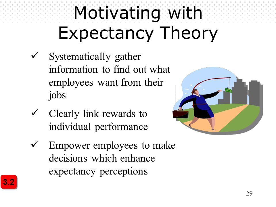 29 Motivating with Expectancy Theory Systematically gather information to find out what employees want from their jobs Clearly link rewards to individ