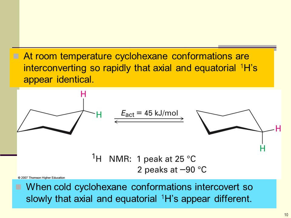 10 At room temperature cyclohexane conformations are interconverting so rapidly that axial and equatorial 1 H's appear identical. When cold cyclohexan