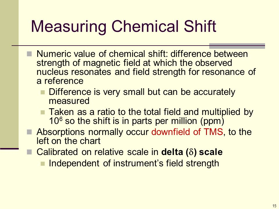 15 Measuring Chemical Shift Numeric value of chemical shift: difference between strength of magnetic field at which the observed nucleus resonates and
