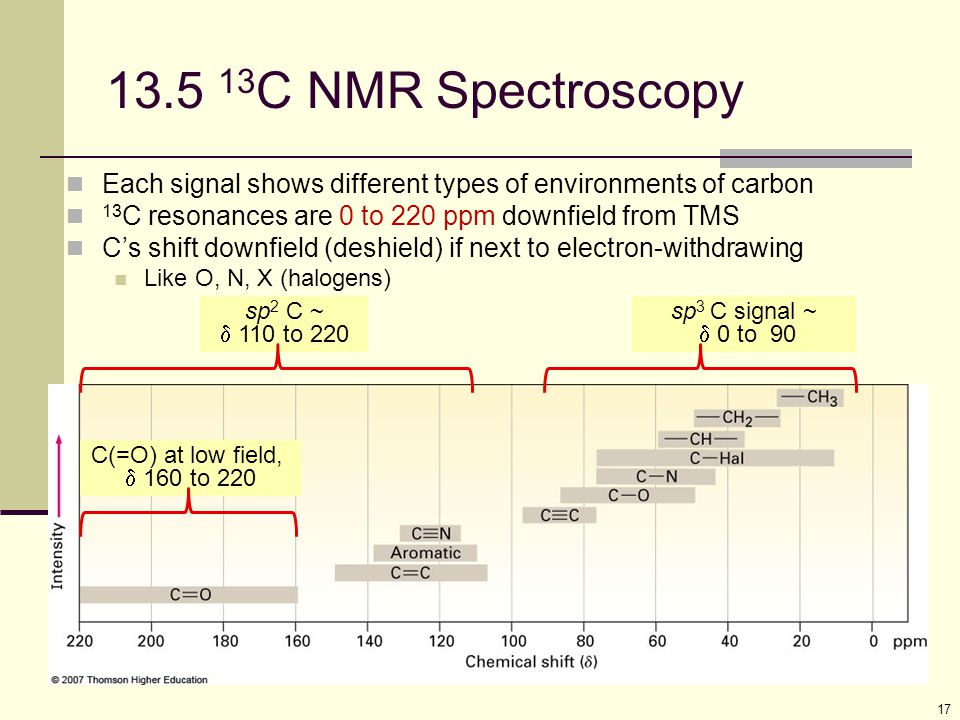 17 13.5 13 C NMR Spectroscopy Each signal shows different types of environments of carbon 13 C resonances are 0 to 220 ppm downfield from TMS C's shif