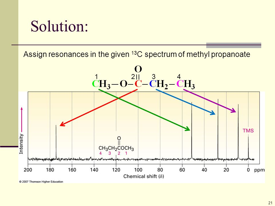 Solution: 21 Assign resonances in the given 13 C spectrum of methyl propanoate 1234