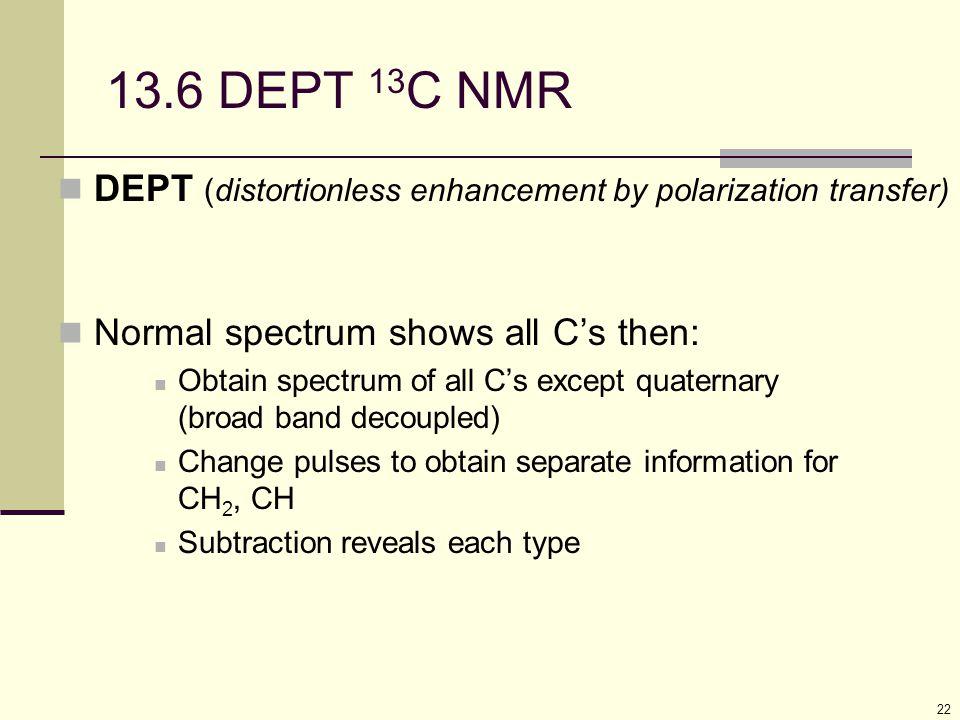 22 13.6 DEPT 13 C NMR DEPT (distortionless enhancement by polarization transfer) Normal spectrum shows all C's then: Obtain spectrum of all C's except