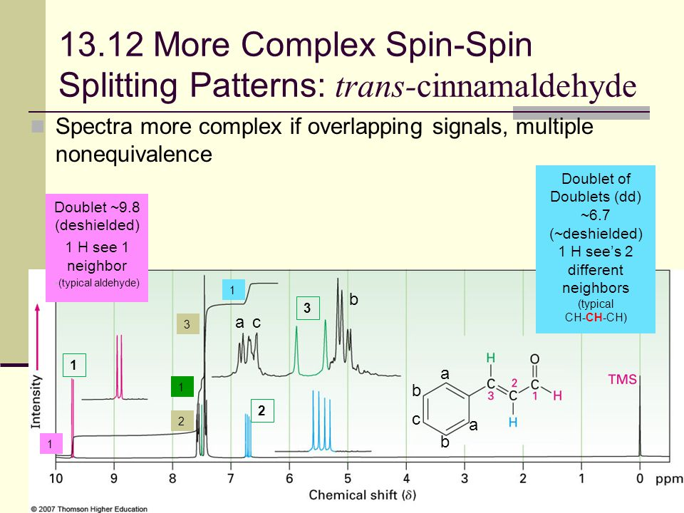 46 13.12 More Complex Spin-Spin Splitting Patterns: trans-cinnamaldehyde Spectra more complex if overlapping signals, multiple nonequivalence 1 1 1 2