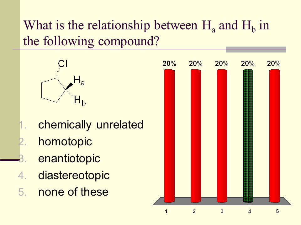 What is the relationship between H a and H b in the following compound? 1. chemically unrelated 2. homotopic 3. enantiotopic 4. diastereotopic 5. none