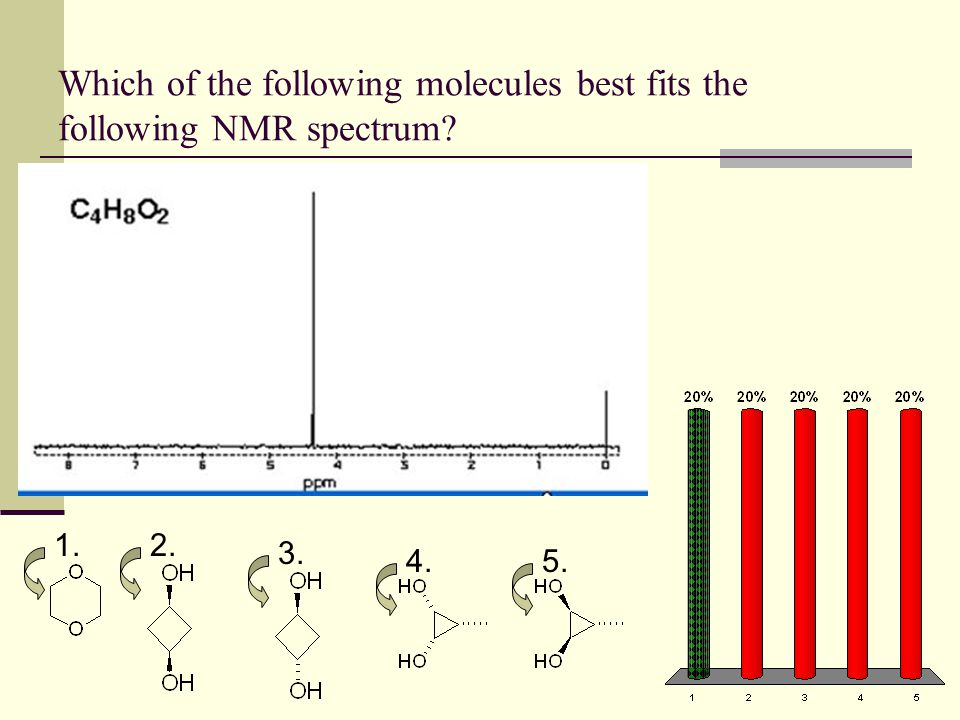 Which of the following molecules best fits the following NMR spectrum? 1.2. 3. 4.5.