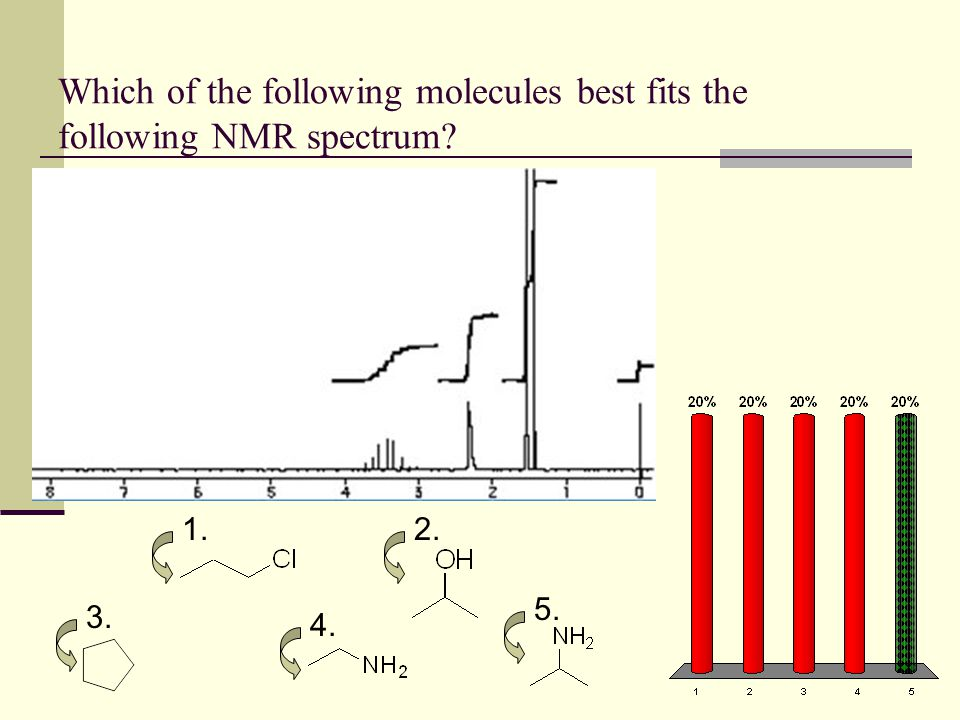 Which of the following molecules best fits the following NMR spectrum? 1.2. 3. 4. 5.