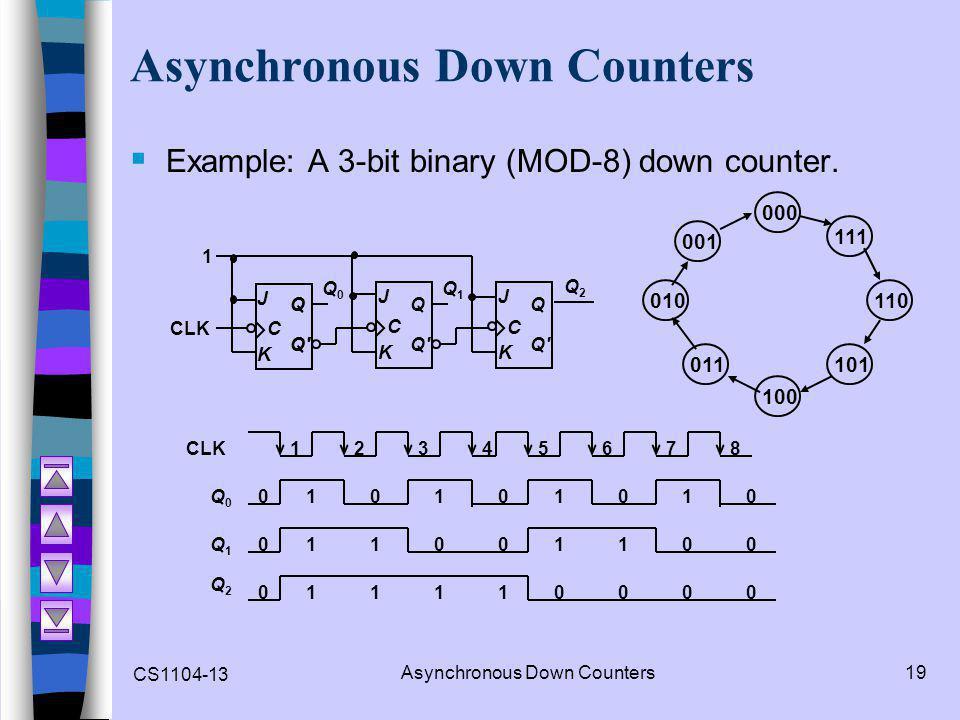CS1104-13 Asynchronous Down Counters19 Asynchronous Down Counters  Example: A 3-bit binary (MOD-8) down counter.