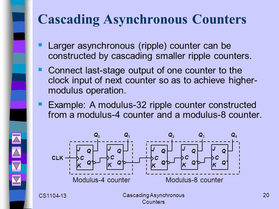 CS1104-13 Cascading Asynchronous Counters 20 Cascading Asynchronous Counters  Larger asynchronous (ripple) counter can be constructed by cascading sm