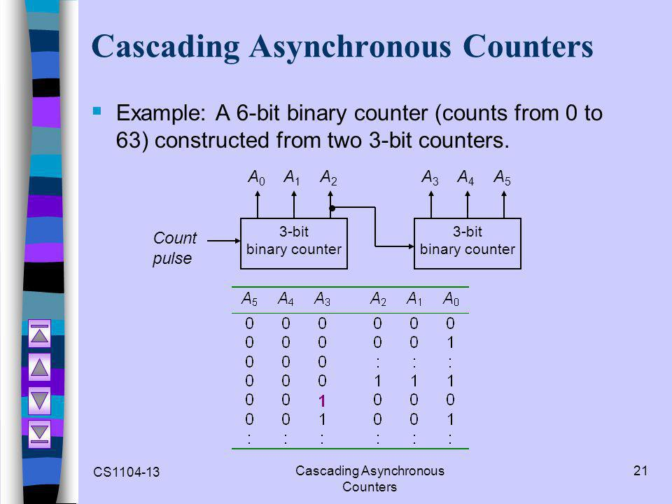 CS1104-13 Cascading Asynchronous Counters 21 Cascading Asynchronous Counters  Example: A 6-bit binary counter (counts from 0 to 63) constructed from