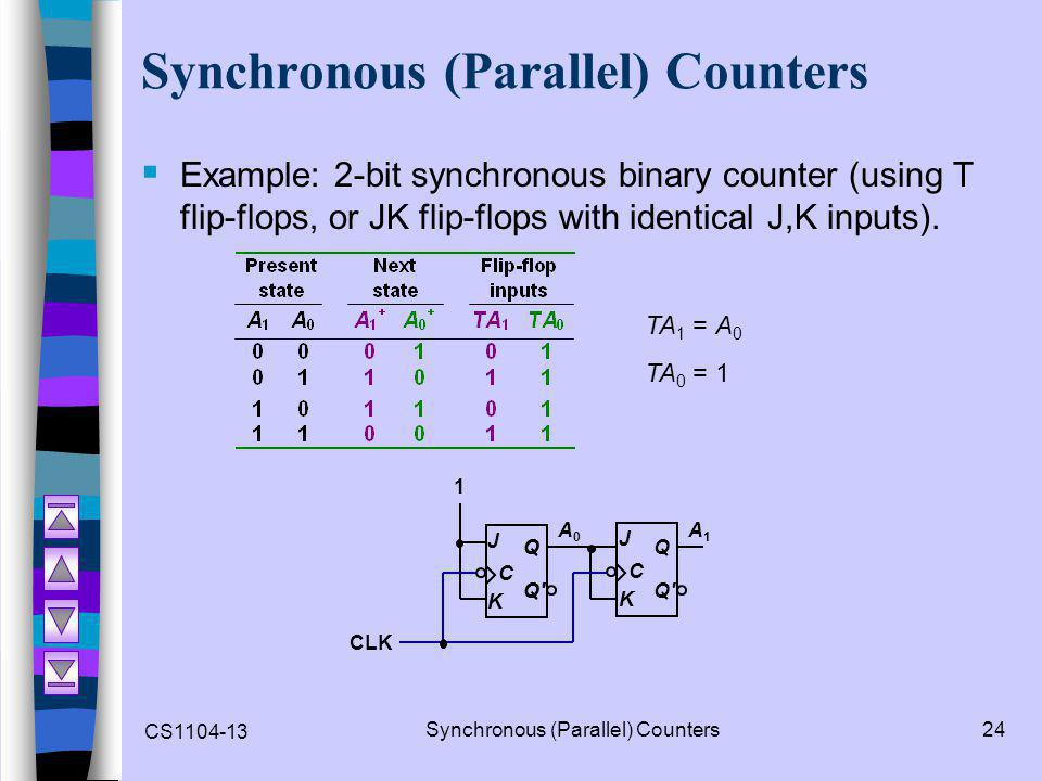CS1104-13 Synchronous (Parallel) Counters24 Synchronous (Parallel) Counters  Example: 2-bit synchronous binary counter (using T flip-flops, or JK flip-flops with identical J,K inputs).