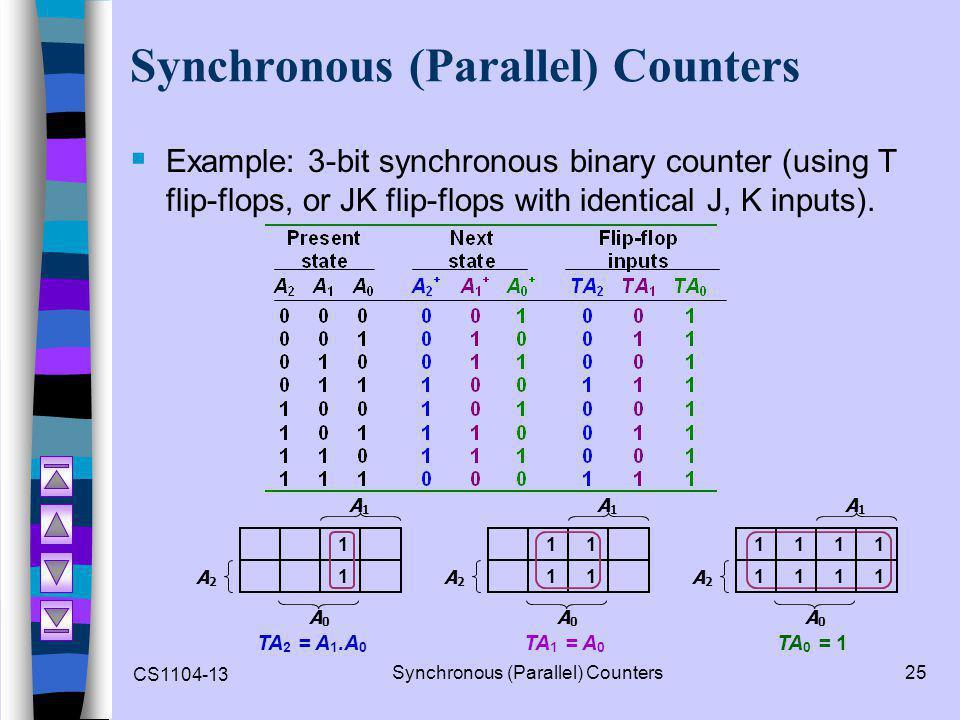 CS1104-13 Synchronous (Parallel) Counters25 Synchronous (Parallel) Counters  Example: 3-bit synchronous binary counter (using T flip-flops, or JK flip-flops with identical J, K inputs).