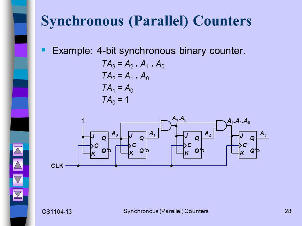 CS1104-13 Synchronous (Parallel) Counters28 Synchronous (Parallel) Counters  Example: 4-bit synchronous binary counter. TA 3 = A 2. A 1. A 0 TA 2 = A