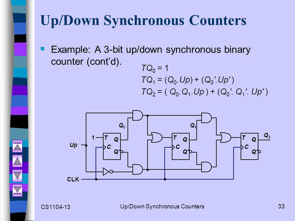 CS1104-13 Up/Down Synchronous Counters33 Up/Down Synchronous Counters  Example: A 3-bit up/down synchronous binary counter (cont'd). TQ 0 = 1 TQ 1 =