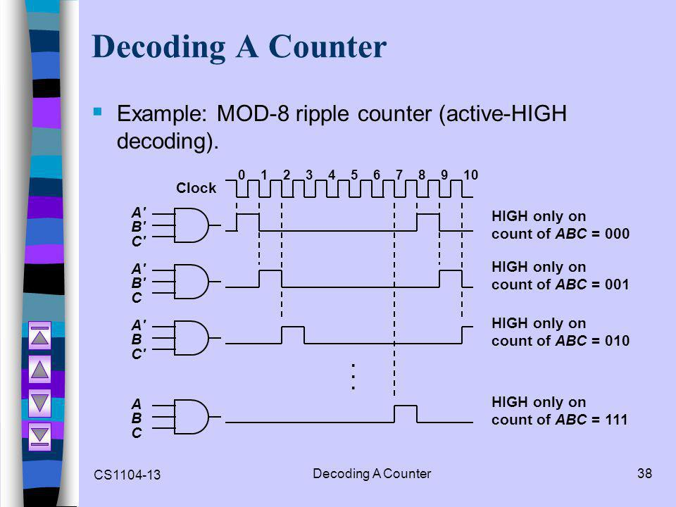 CS1104-13 Decoding A Counter38 Decoding A Counter  Example: MOD-8 ripple counter (active-HIGH decoding). A' B' C' 123456789 Clock HIGH only on count