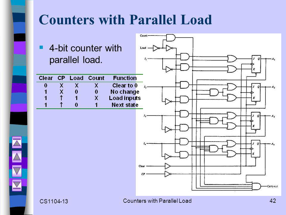 CS1104-13 Counters with Parallel Load42 Counters with Parallel Load  4-bit counter with parallel load.