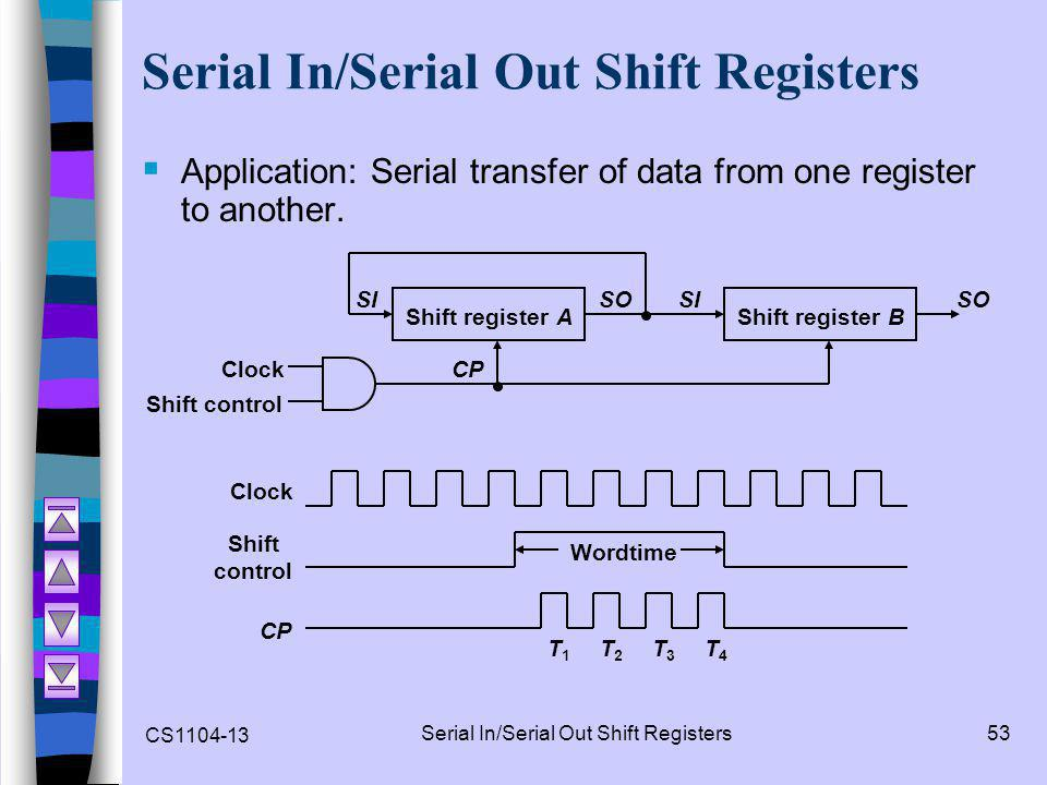 CS1104-13 Serial In/Serial Out Shift Registers53 Serial In/Serial Out Shift Registers  Application: Serial transfer of data from one register to anot