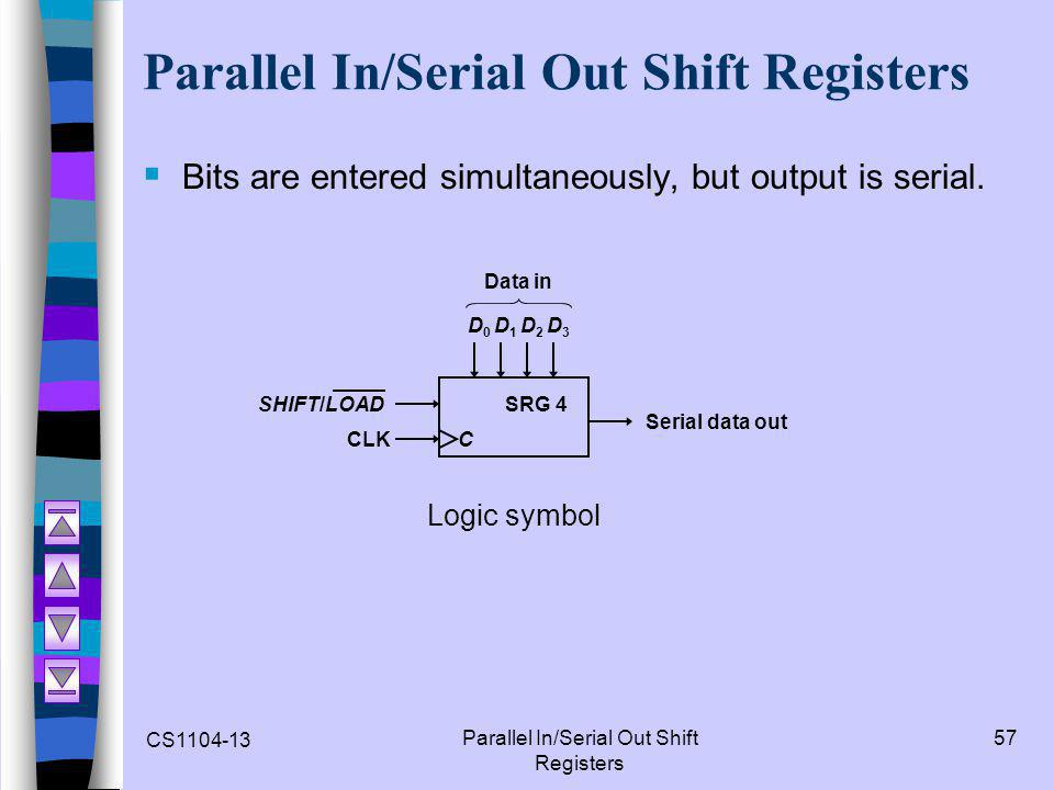 CS1104-13 Parallel In/Serial Out Shift Registers 57 Parallel In/Serial Out Shift Registers  Bits are entered simultaneously, but output is serial. Lo