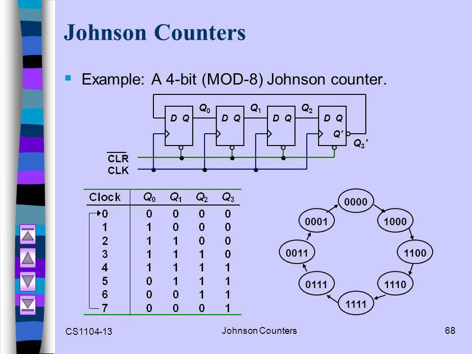 CS1104-13 Johnson Counters68 Johnson Counters  Example: A 4-bit (MOD-8) Johnson counter.