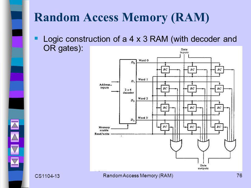 CS1104-13 Random Access Memory (RAM)76 Random Access Memory (RAM)  Logic construction of a 4 x 3 RAM (with decoder and OR gates):