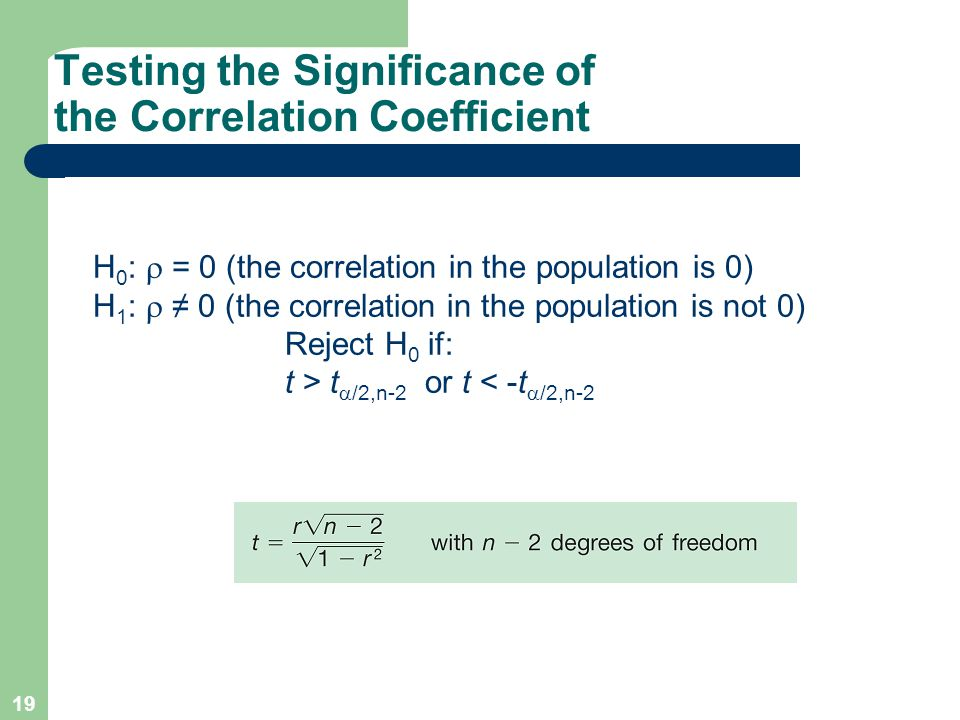 19 Testing the Significance of the Correlation Coefficient H 0 :  = 0 (the correlation in the population is 0) H 1 :  ≠ 0 (the correlation in the population is not 0) Reject H 0 if: t > t  /2,n-2 or t < -t  /2,n-2