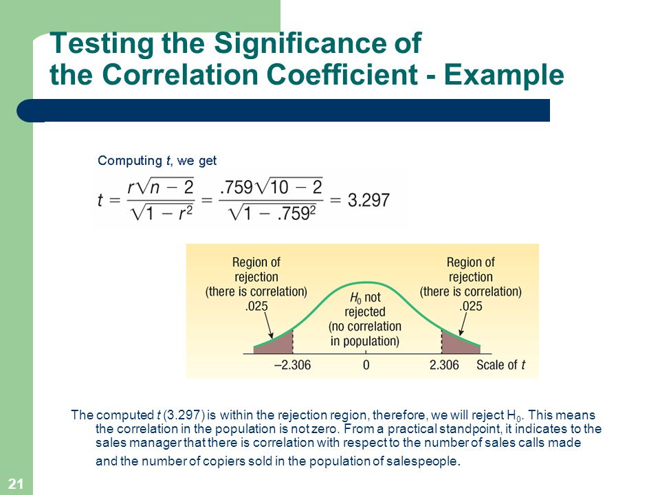 21 Testing the Significance of the Correlation Coefficient - Example The computed t (3.297) is within the rejection region, therefore, we will reject H 0.