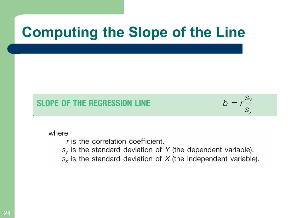 24 Computing the Slope of the Line