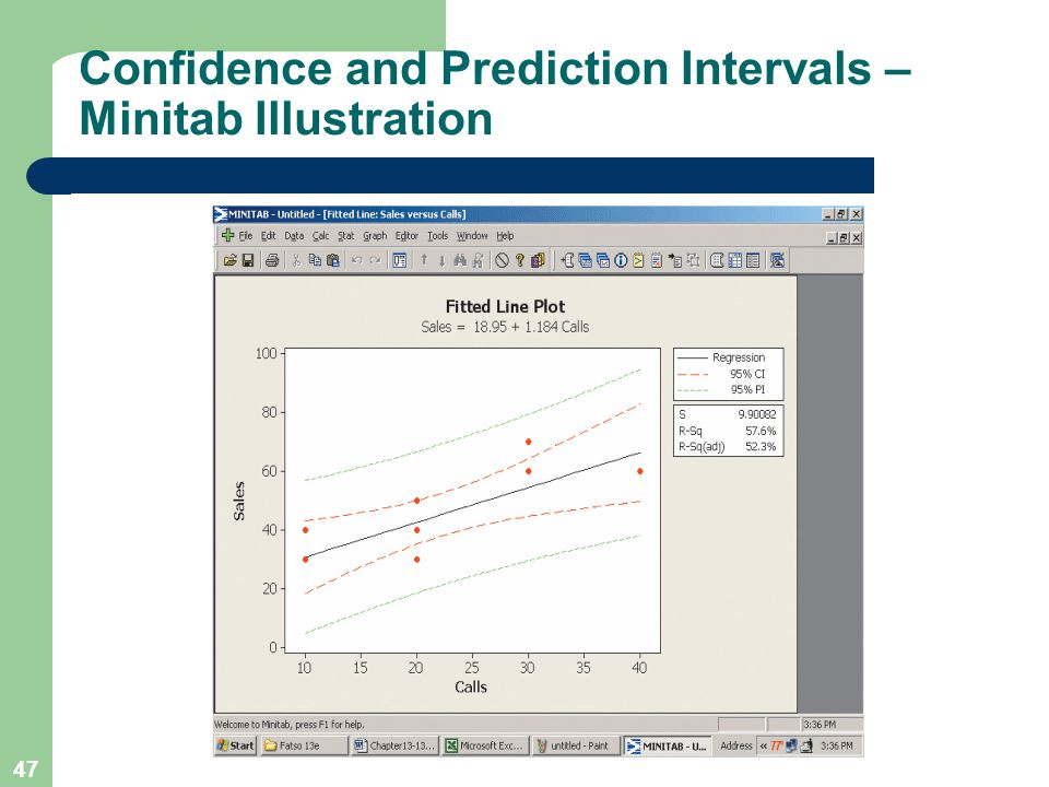 47 Confidence and Prediction Intervals – Minitab Illustration