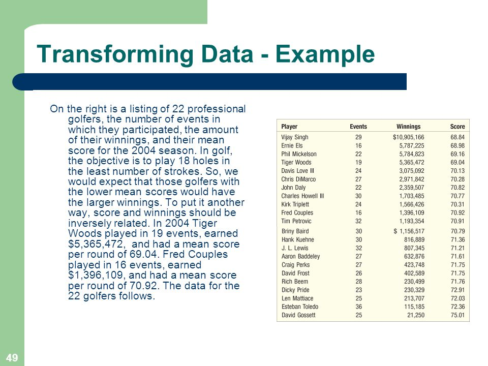 49 Transforming Data - Example On the right is a listing of 22 professional golfers, the number of events in which they participated, the amount of their winnings, and their mean score for the 2004 season.