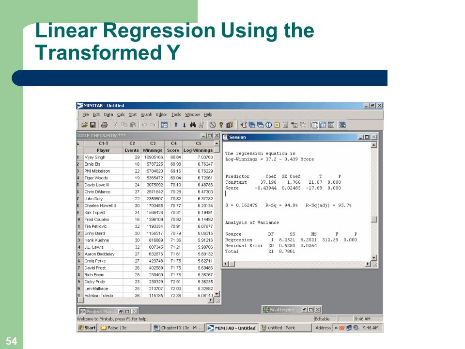 54 Linear Regression Using the Transformed Y