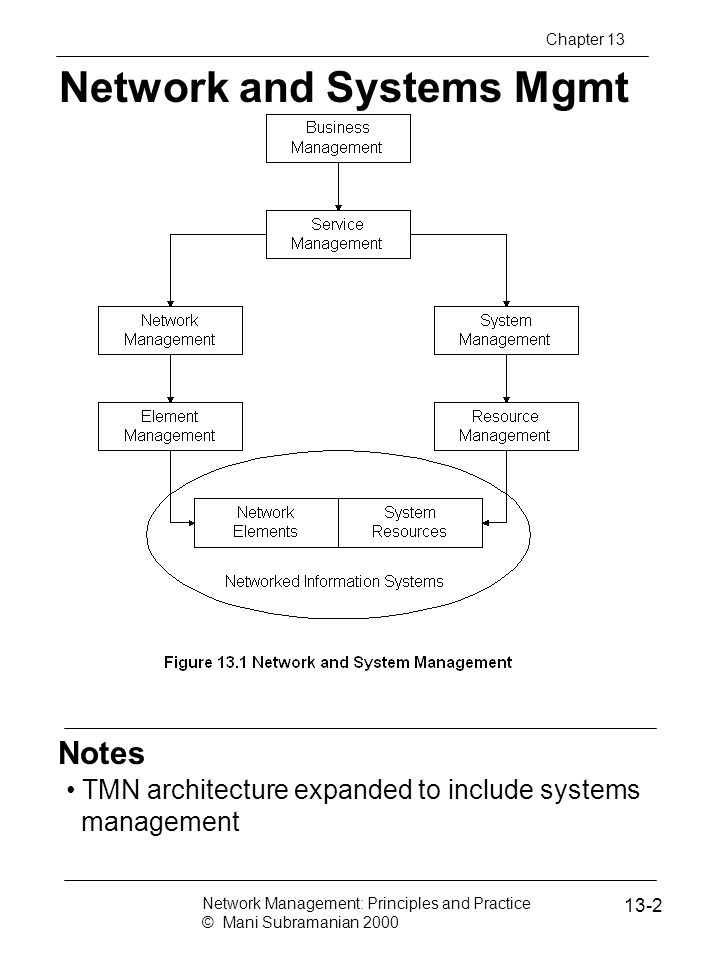 Notes Correlation Matrix Correlation matrix is reduced codebook Network Management: Principles and Practice © Mani Subramanian 2000 13-33 Chapter 13
