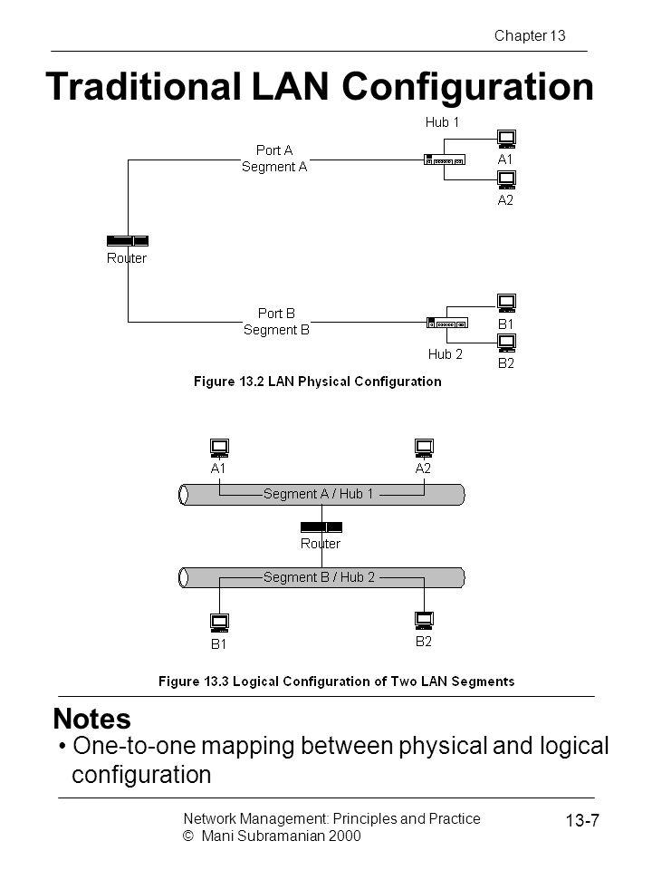 Notes Codebook Correlation Model: Generic Architecture Yemini, et.al.
