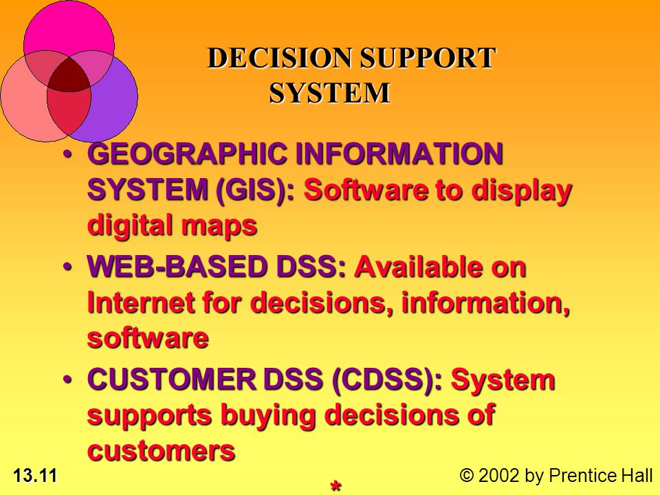 13.11 © 2002 by Prentice Hall GEOGRAPHIC INFORMATION SYSTEM (GIS): Software to display digital mapsGEOGRAPHIC INFORMATION SYSTEM (GIS): Software to di