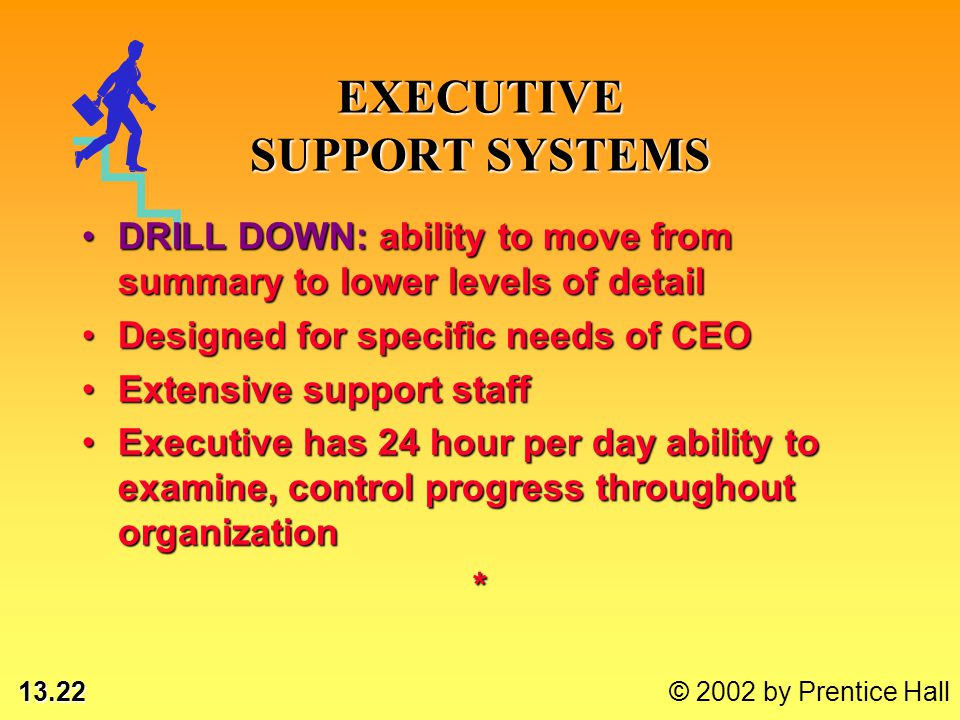 13.22 © 2002 by Prentice Hall EXECUTIVE SUPPORT SYSTEMS DRILL DOWN: ability to move from summary to lower levels of detailDRILL DOWN: ability to move