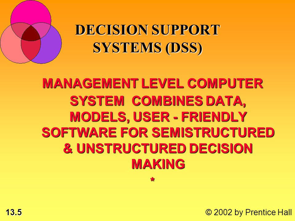 13.5 © 2002 by Prentice Hall DECISION SUPPORT SYSTEMS (DSS) MANAGEMENT LEVEL COMPUTER SYSTEM COMBINES DATA, MODELS, USER - FRIENDLY SOFTWARE FOR SEMIS