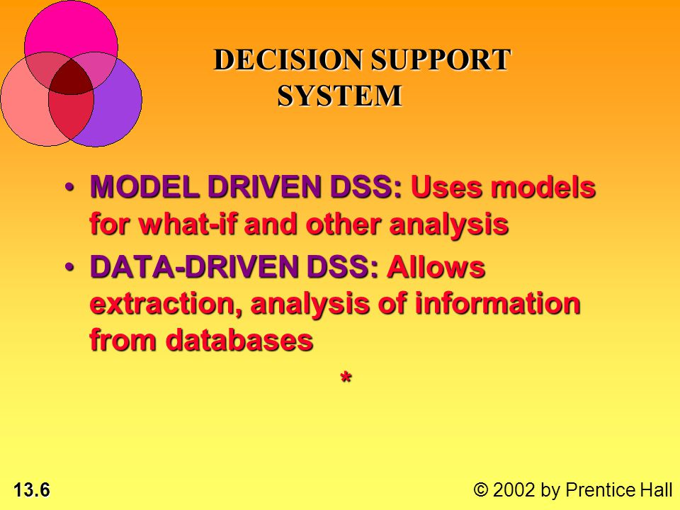 13.6 © 2002 by Prentice Hall MODEL DRIVEN DSS: Uses models for what-if and other analysisMODEL DRIVEN DSS: Uses models for what-if and other analysis