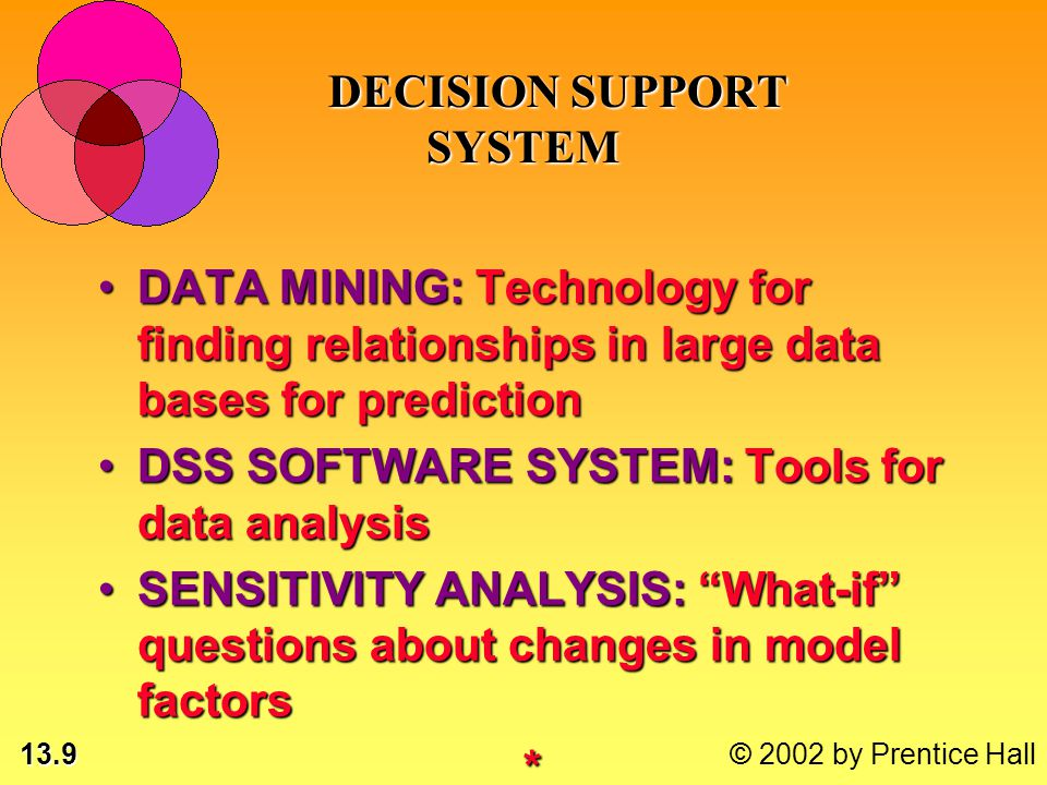 13.9 © 2002 by Prentice Hall DATA MINING: Technology for finding relationships in large data bases for predictionDATA MINING: Technology for finding r